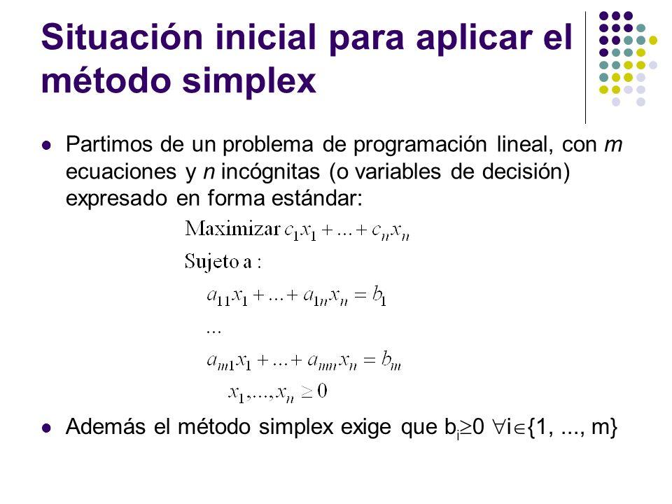 Situación inicial para aplicar el método simplex Partimos de un problema de programación lineal, con m ecuaciones y n incógnitas (o variables de decisión) expresado en forma estándar: Además el método simplex exige que b i 0 i {1,..., m}