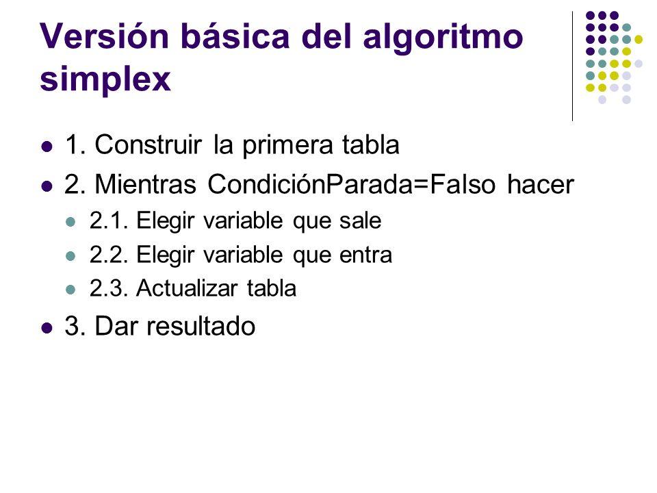 Versión básica del algoritmo simplex 1. Construir la primera tabla 2. Mientras CondiciónParada=Falso hacer 2.1. Elegir variable que sale 2.2. Elegir v