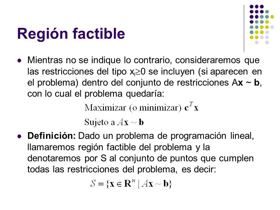 Región factible Mientras no se indique lo contrario, consideraremos que las restricciones del tipo x i 0 se incluyen (si aparecen en el problema) dentro del conjunto de restricciones Ax ~ b, con lo cual el problema quedaría: Definición: Dado un problema de programación lineal, llamaremos región factible del problema y la denotaremos por S al conjunto de puntos que cumplen todas las restricciones del problema, es decir: