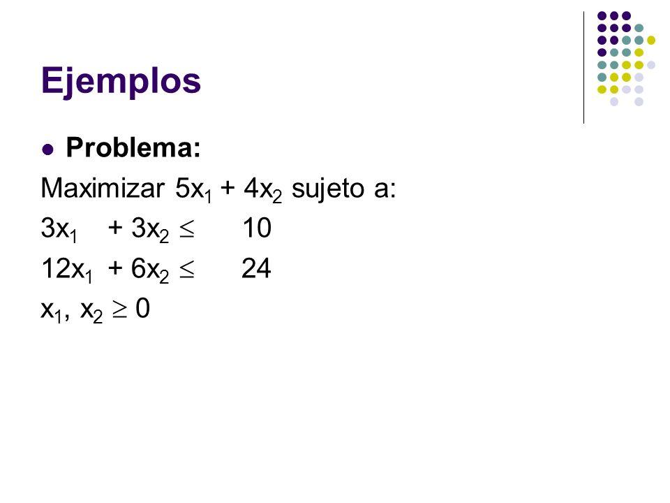 Ejemplos Problema: Maximizar 5x 1 + 4x 2 sujeto a: 3x 1 + 3x 2 10 12x 1 + 6x 2 24 x 1, x 2 0
