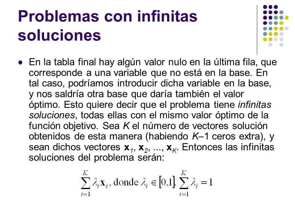 Problemas con infinitas soluciones En la tabla final hay algún valor nulo en la última fila, que corresponde a una variable que no está en la base. En