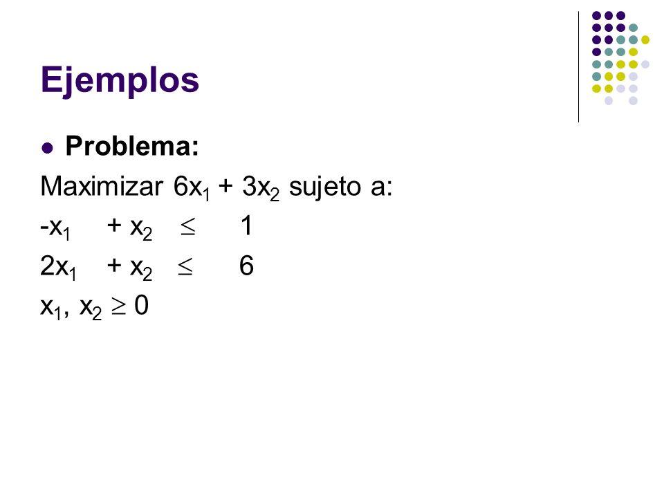 Ejemplos Problema: Maximizar 6x 1 + 3x 2 sujeto a: -x 1 + x 2 1 2x 1 + x 2 6 x 1, x 2 0