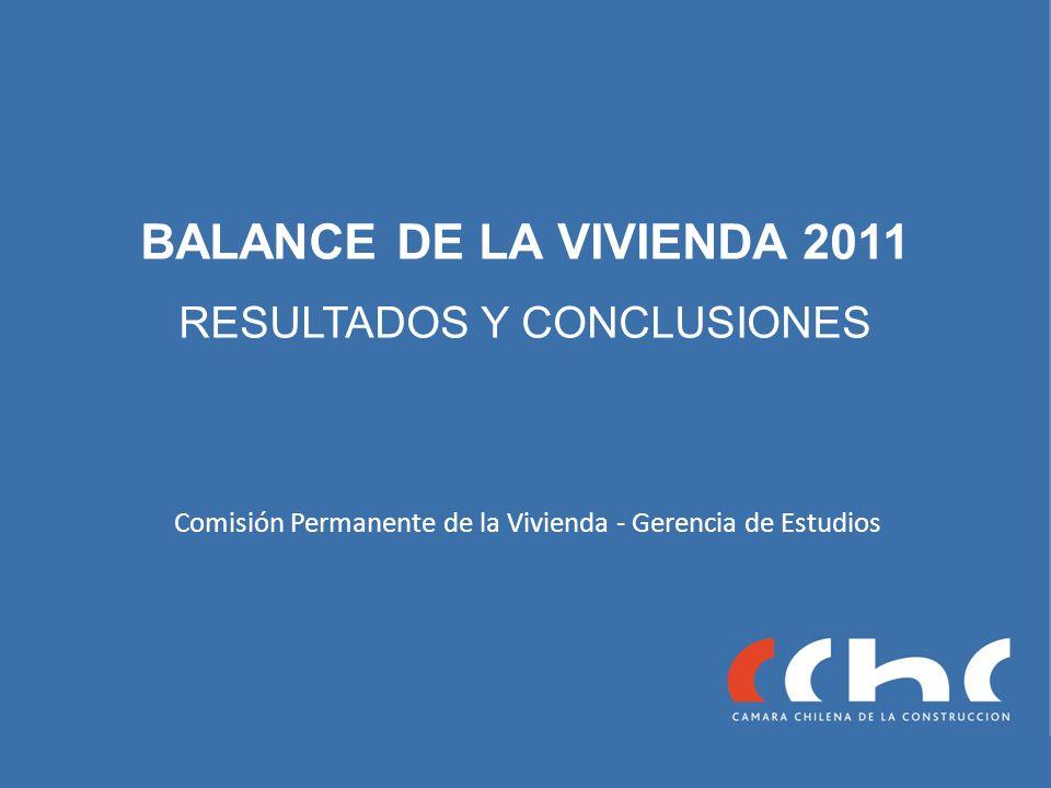 BALANCE DE LA VIVIENDA 2011 RESULTADOS Y CONCLUSIONES Comisión Permanente de la Vivienda - Gerencia de Estudios