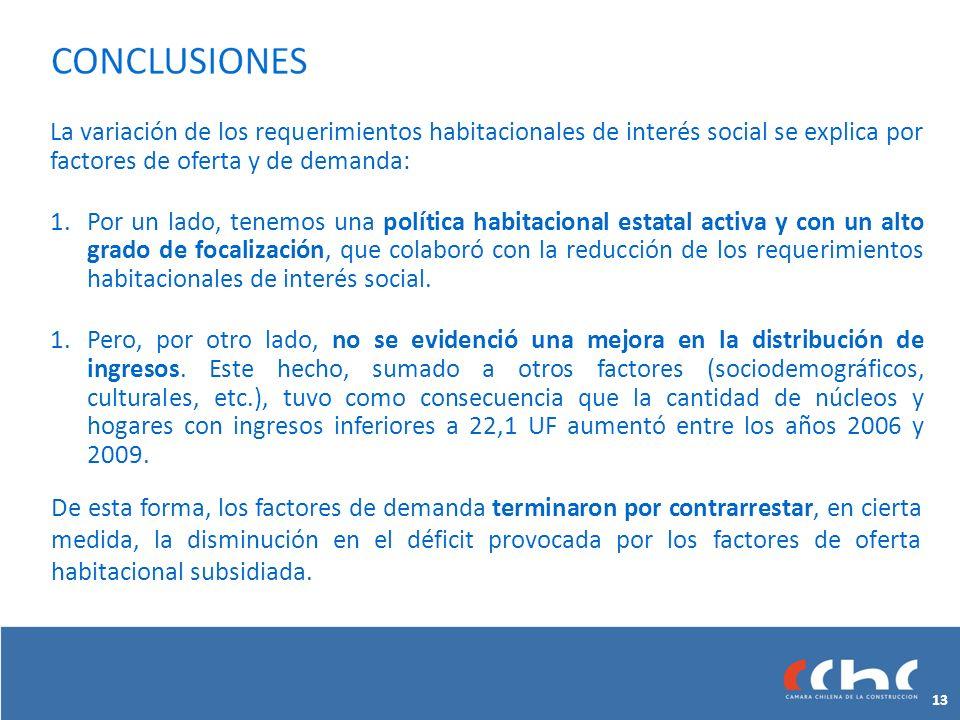 De esta forma, los factores de demanda terminaron por contrarrestar, en cierta medida, la disminución en el déficit provocada por los factores de oferta habitacional subsidiada.