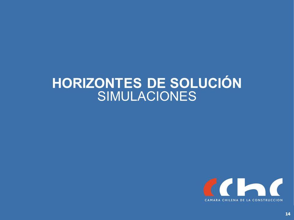 HORIZONTES DE SOLUCIÓN SIMULACIONES 14