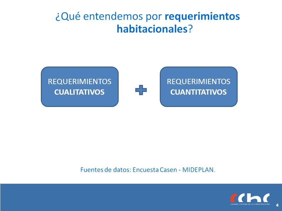 REQUERIMIENTOS CUALITATIVOS REQUERIMIENTOS CUANTITATIVOS 4