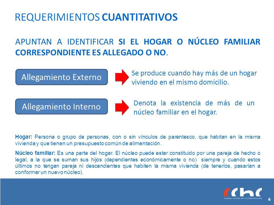 Allegamiento Externo Allegamiento Interno Se produce cuando hay más de un hogar viviendo en el mismo domicilio.