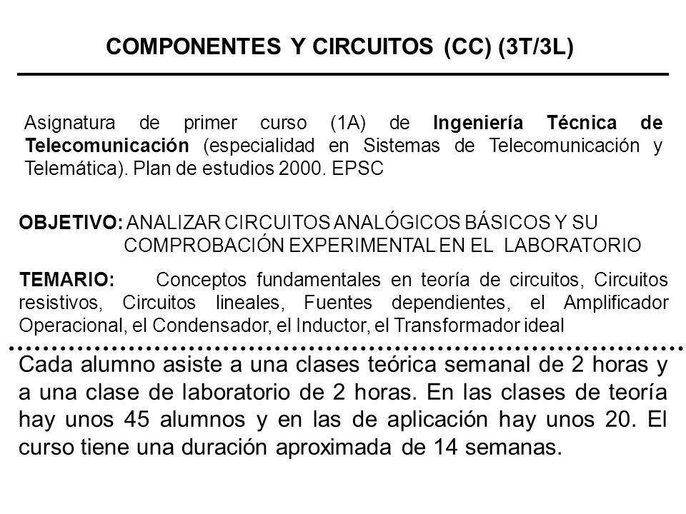 COMPONENTES Y CIRCUITOS (CC) (3T/3L) Asignatura de primer curso (1A) de Ingeniería Técnica de Telecomunicación (especialidad en Sistemas de Telecomuni