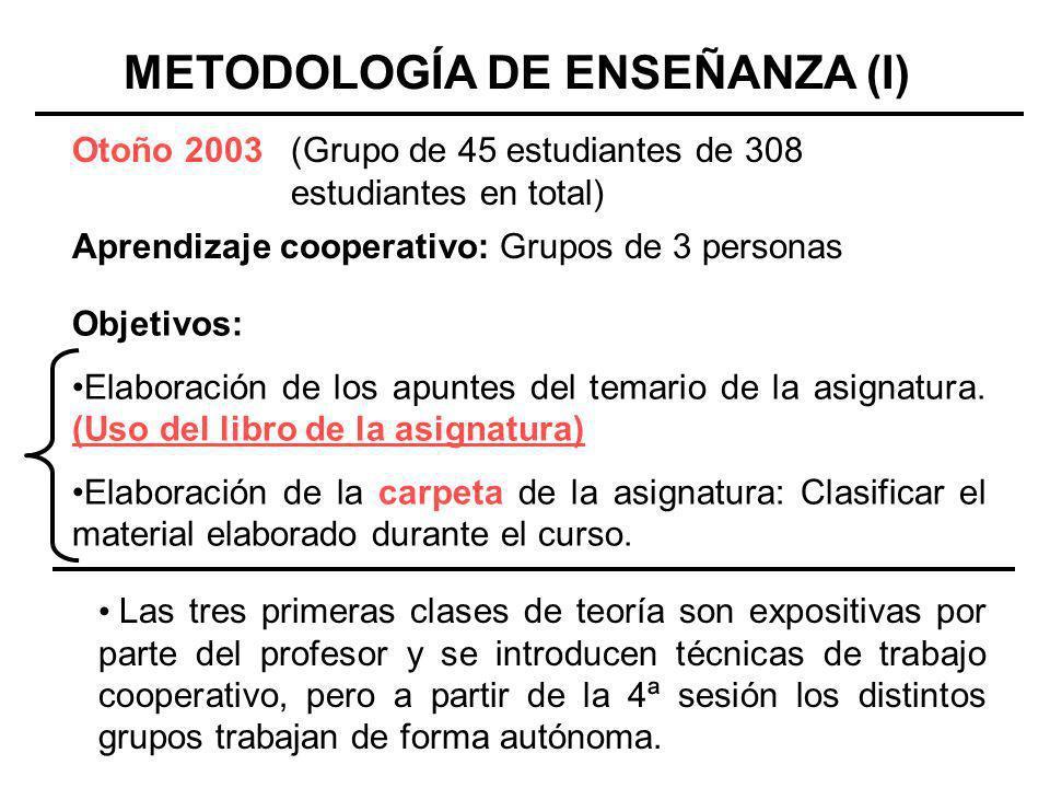 METODOLOGÍA DE ENSEÑANZA (I) Aprendizaje cooperativo: Grupos de 3 personas Objetivos: Elaboración de los apuntes del temario de la asignatura. (Uso de