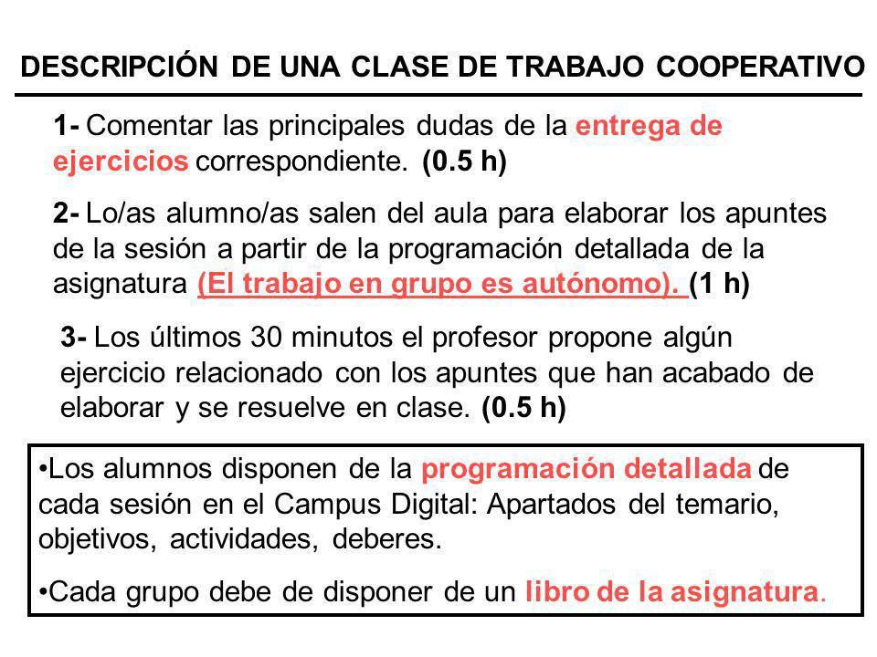 DESCRIPCIÓN DE UNA CLASE DE TRABAJO COOPERATIVO 1- Comentar las principales dudas de la entrega de ejercicios correspondiente. (0.5 h) 2- Lo/as alumno