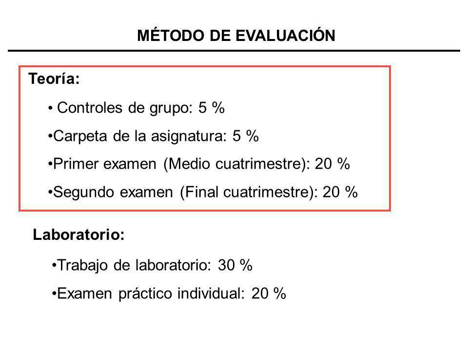 MÉTODO DE EVALUACIÓN Controles de grupo: 5 % Carpeta de la asignatura: 5 % Primer examen (Medio cuatrimestre): 20 % Segundo examen (Final cuatrimestre