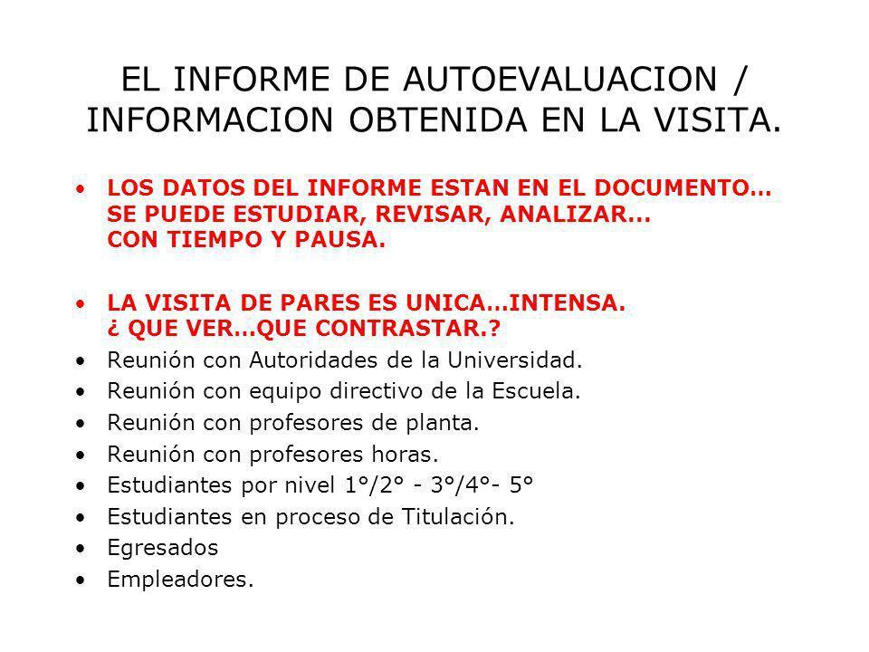 EL INFORME DE AUTOEVALUACION / INFORMACION OBTENIDA EN LA VISITA.