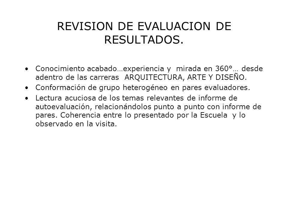 REVISION DE EVALUACION DE RESULTADOS.