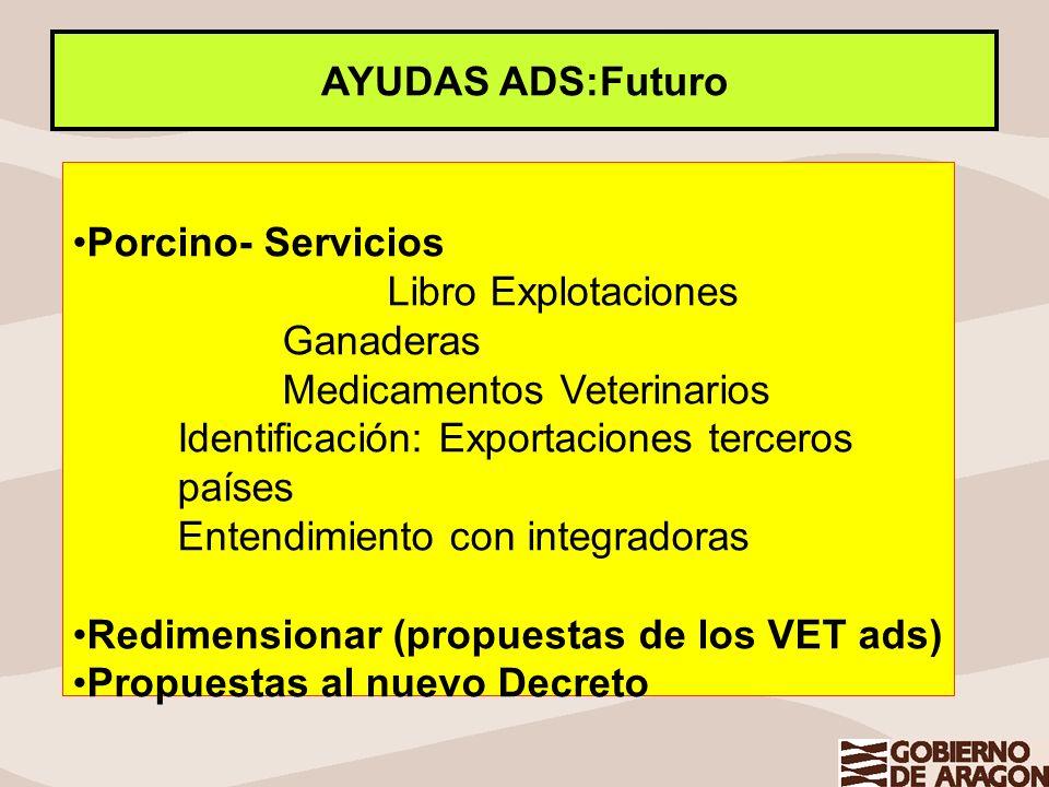 AYUDAS ADS:Futuro Porcino- Servicios Libro Explotaciones Ganaderas Medicamentos Veterinarios Identificación: Exportaciones terceros países Entendimien