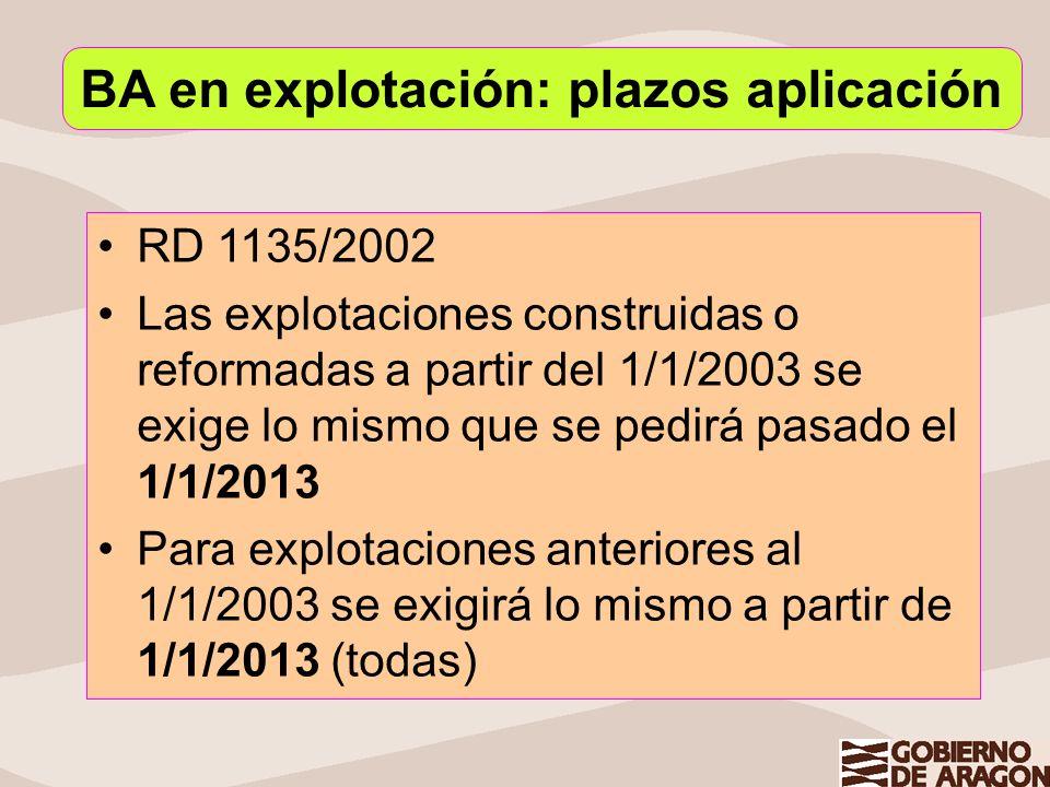 RD 1135/2002 Las explotaciones construidas o reformadas a partir del 1/1/2003 se exige lo mismo que se pedirá pasado el 1/1/2013 Para explotaciones an