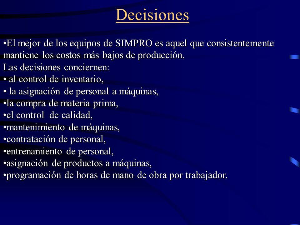 SIMPRO (c) DATOS PUBLICOS POR COMPA¥IA PERIODO PROM.COST.