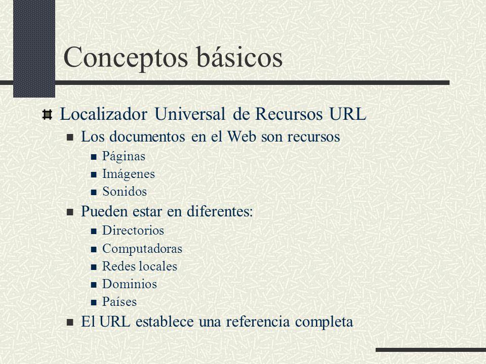 Conceptos básicos Localizador Universal de Recursos URL Los documentos en el Web son recursos Páginas Imágenes Sonidos Pueden estar en diferentes: Dir