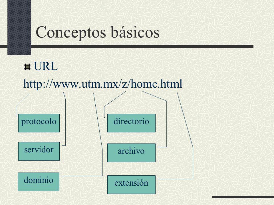 Conceptos básicos URL http://www.utm.mx/z/home.html protocolo servidor dominio directorio archivo extensión