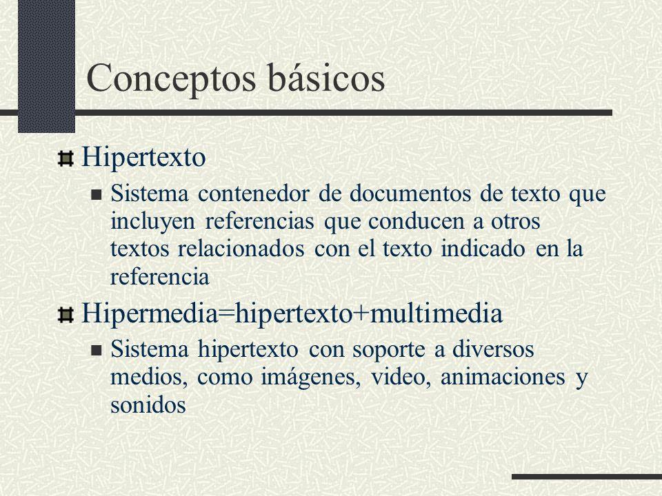 Conceptos básicos Hipertexto Sistema contenedor de documentos de texto que incluyen referencias que conducen a otros textos relacionados con el texto