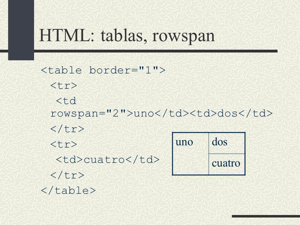 HTML: tablas, rowspan uno dos cuatro unodos cuatro