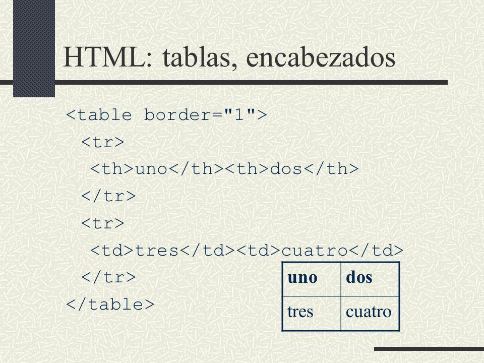 HTML: tablas, encabezados uno dos tres cuatro unodos trescuatro