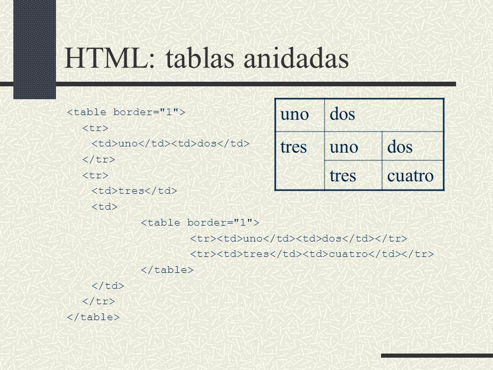 HTML: tablas anidadas uno dos tres uno dos tres cuatro unodos tresunodos trescuatro