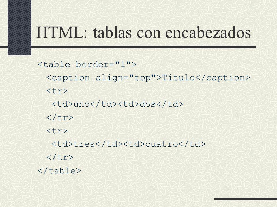 HTML: tablas con encabezados Titulo uno dos tres cuatro