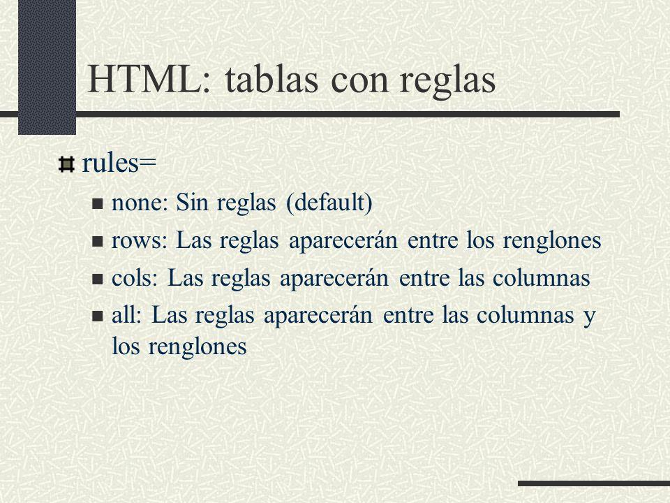 HTML: tablas con reglas rules= none: Sin reglas (default) rows: Las reglas aparecerán entre los renglones cols: Las reglas aparecerán entre las column