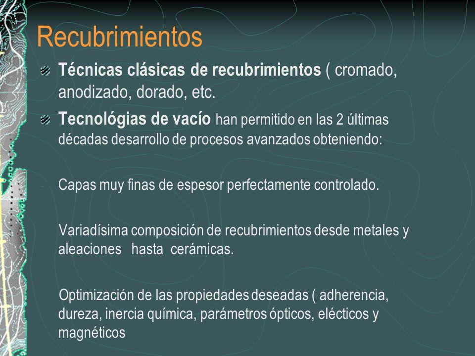 Recubrimientos Técnicas clásicas de recubrimientos ( cromado, anodizado, dorado, etc. Tecnológias de vacío han permitido en las 2 últimas décadas desa