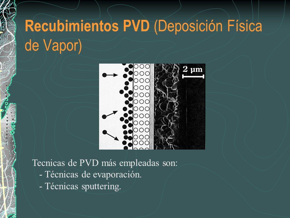 Recubimientos PVD (Deposición Física de Vapor) Tecnicas de PVD más empleadas son: - Técnicas de evaporación. - Técnicas sputtering.