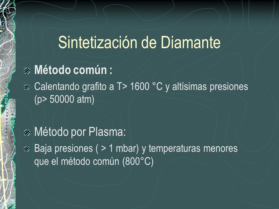 Sintetización de Diamante Método común : Calentando grafito a T> 1600 °C y altísimas presiones (p> 50000 atm) Método por Plasma: Baja presiones ( > 1
