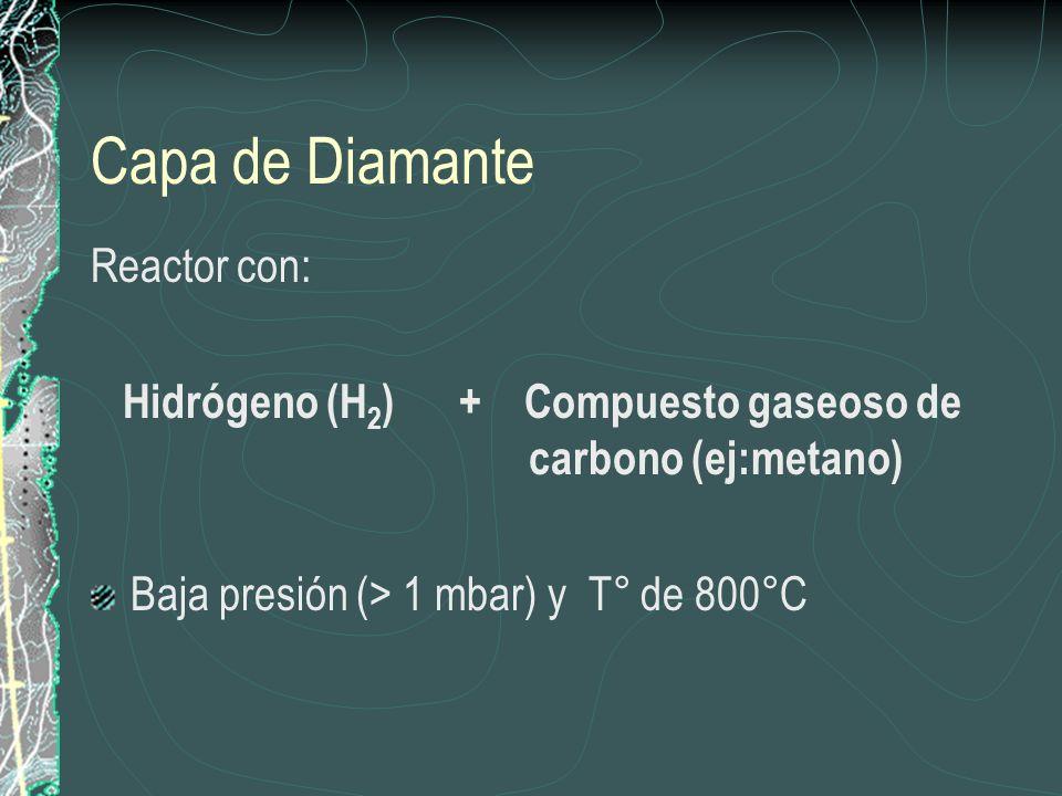 Capa de Diamante Reactor con: Hidrógeno (H 2 ) + Compuesto gaseoso de carbono (ej:metano) Baja presión (> 1 mbar) y T° de 800°C