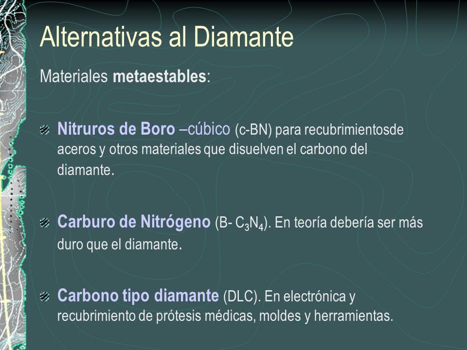 Alternativas al Diamante Materiales metaestables : Nitruros de Boro –cúbico (c-BN) para recubrimientosde aceros y otros materiales que disuelven el ca