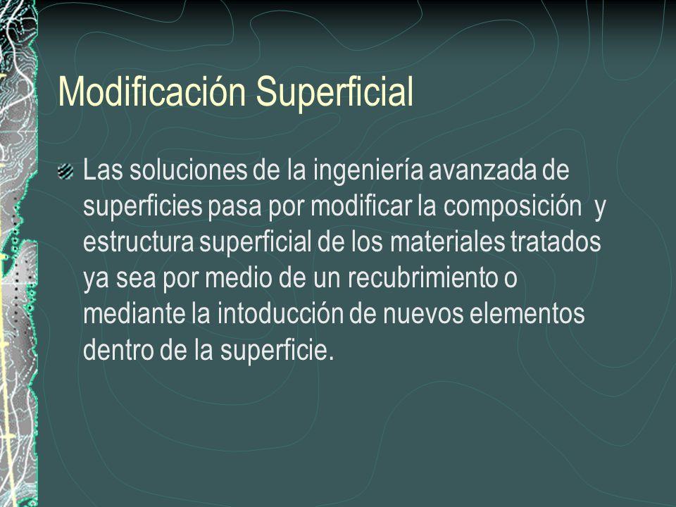 Modificación Superficial Las soluciones de la ingeniería avanzada de superficies pasa por modificar la composición y estructura superficial de los mat