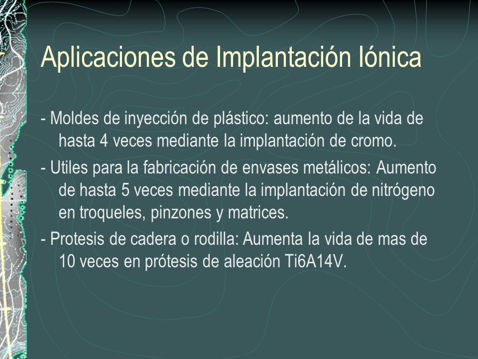 Aplicaciones de Implantación Iónica - Moldes de inyección de plástico: aumento de la vida de hasta 4 veces mediante la implantación de cromo. - Utiles