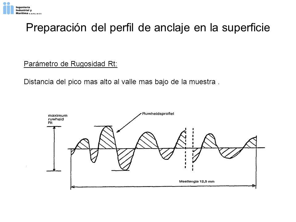 Parámetro de Rugosidad Rt: Distancia del pico mas alto al valle mas bajo de la muestra. Preparación del perfil de anclaje en la superficie
