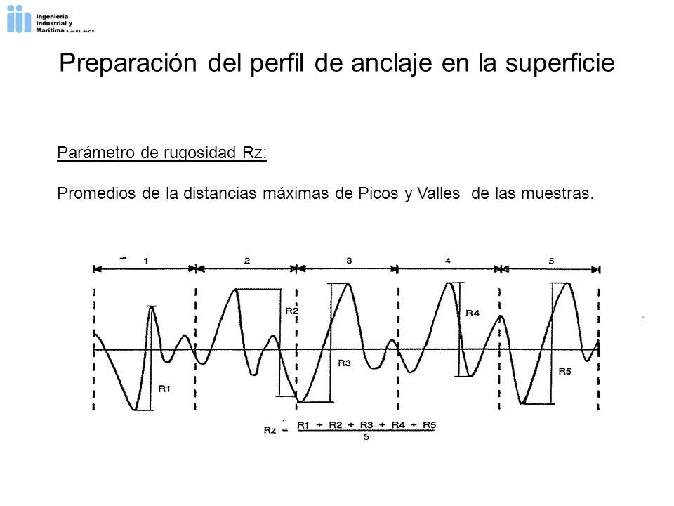 Parámetro de rugosidad Rz: Promedios de la distancias máximas de Picos y Valles de las muestras. Preparación del perfil de anclaje en la superficie