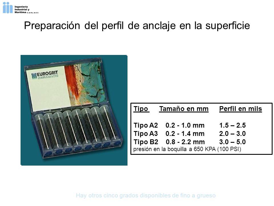 Hay otros cinco grados disponibles de fino a grueso Tipo Tamaño en mm Perfil en mils Tipo A2 0.2 - 1.0 mm 1.5 – 2.5 Tipo A3 0.2 - 1.4 mm 2.0 – 3.0 Tip