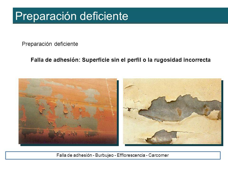 Falla de adhesión: Superficie sin el perfil o la rugosidad incorrecta Falla de adhesión - Burbujeo - Efflorescencia - Carcomer Preparación deficiente