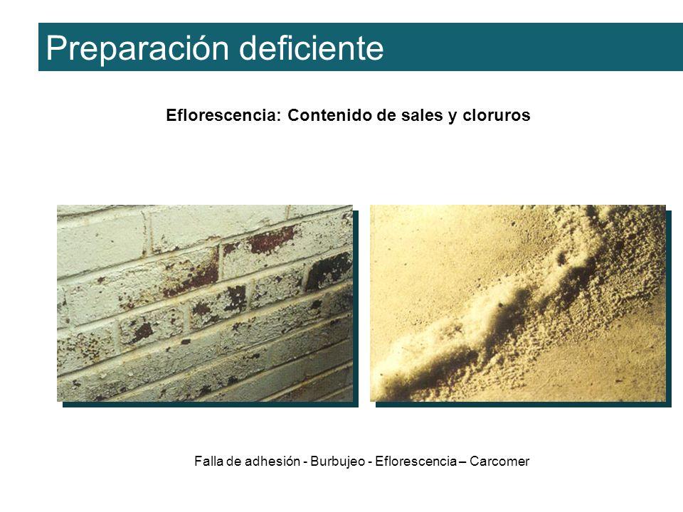 Eflorescencia: Contenido de sales y cloruros Falla de adhesión - Burbujeo - Eflorescencia – Carcomer Preparación deficiente