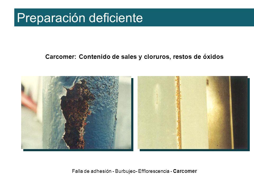 Carcomer: Contenido de sales y cloruros, restos de óxidos Falla de adhesión - Burbujeo- Efflorescencia - Carcomer Preparación deficiente
