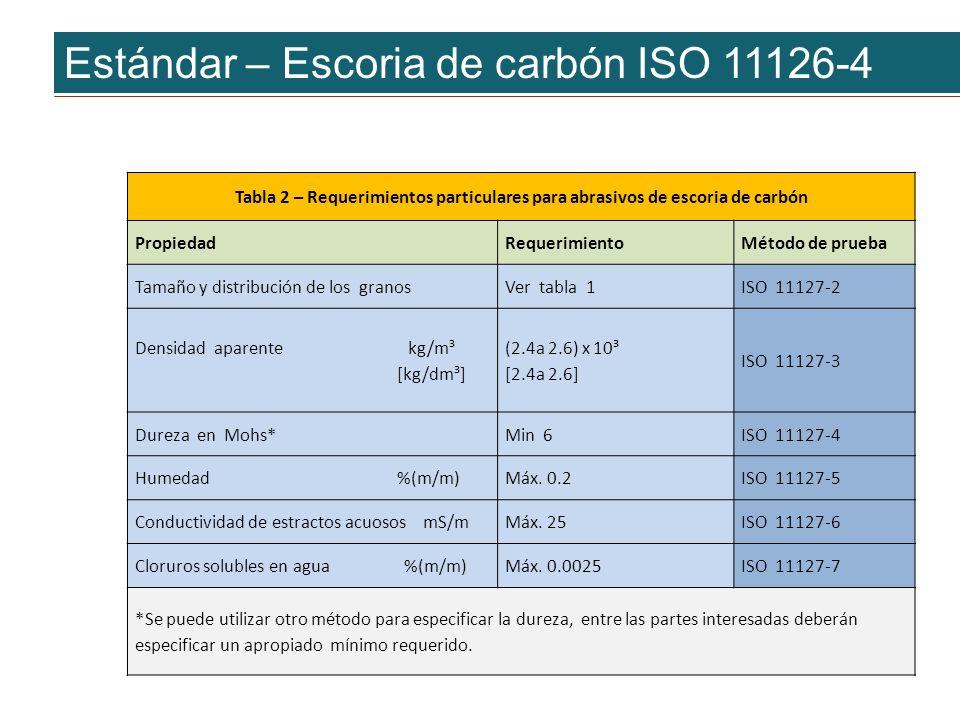 Estándar – Escoria de carbón ISO 11126-4 Tabla 2 – Requerimientos particulares para abrasivos de escoria de carbón PropiedadRequerimientoMétodo de pru