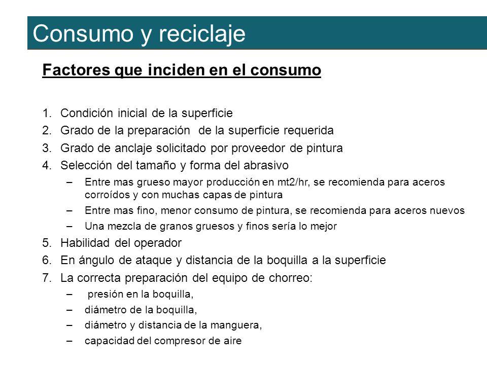 Consumo y reciclaje Factores que inciden en el consumo 1.Condición inicial de la superficie 2.Grado de la preparación de la superficie requerida 3.Gra