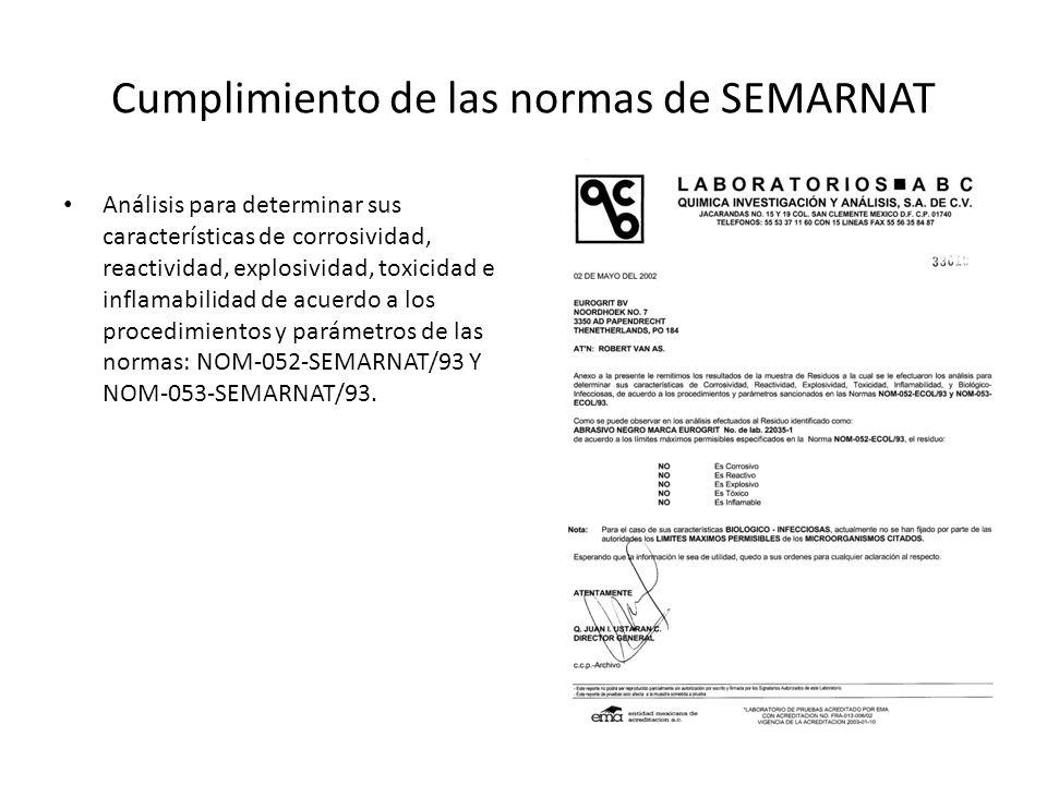 Cumplimiento de las normas de SEMARNAT Análisis para determinar sus características de corrosividad, reactividad, explosividad, toxicidad e inflamabil