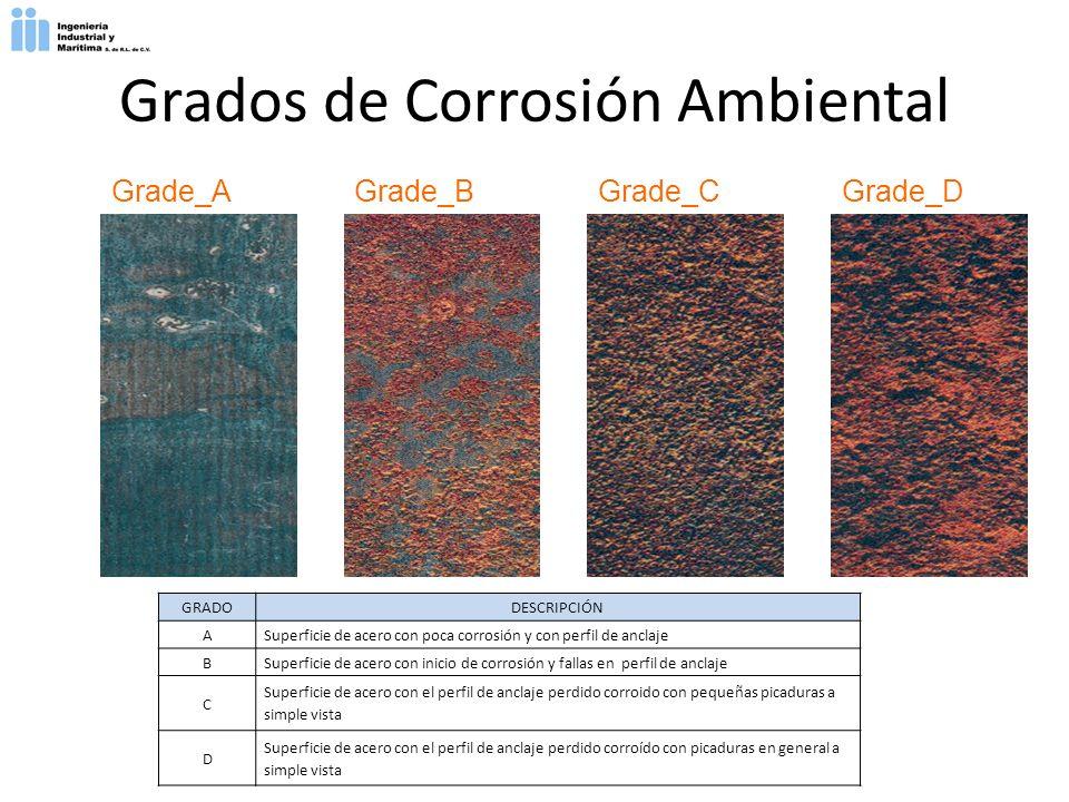 Grade_AGrade_BGrade_CGrade_D Grados de Corrosión Ambiental GRADODESCRIPCIÓN ASuperficie de acero con poca corrosión y con perfil de anclaje BSuperfici