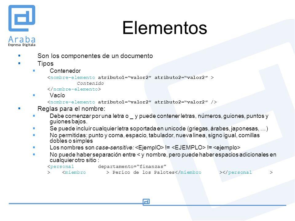 Elementos Son los componentes de un documento Tipos Contenedor Contenido Vacío Reglas para el nombre: Debe comenzar por una letra o _ y puede contener