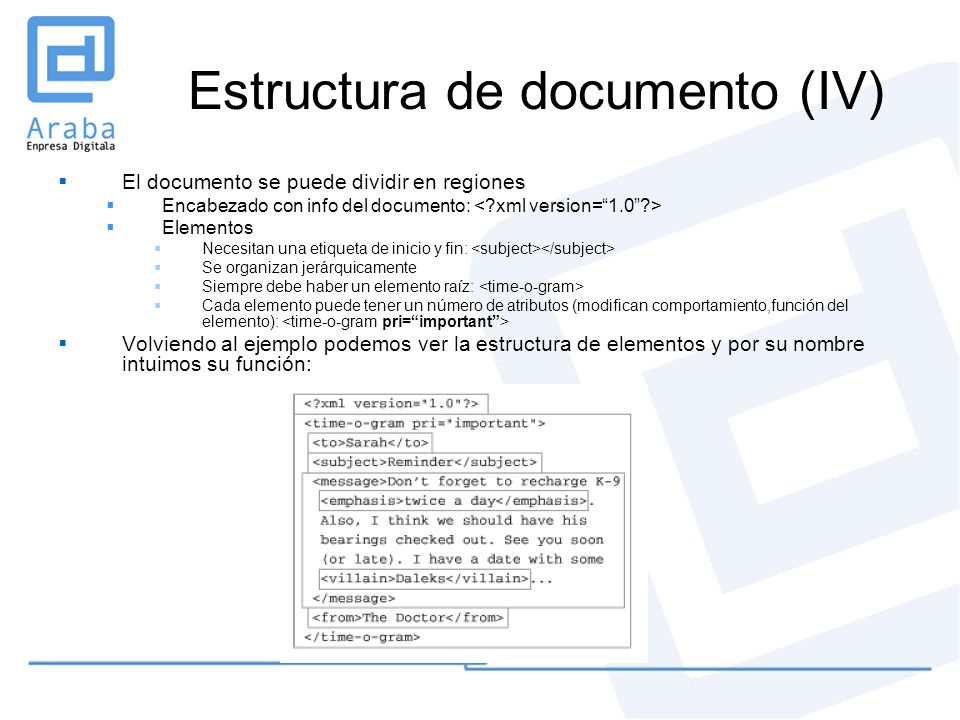 Estructura de documento (IV) El documento se puede dividir en regiones Encabezado con info del documento: Elementos Necesitan una etiqueta de inicio y
