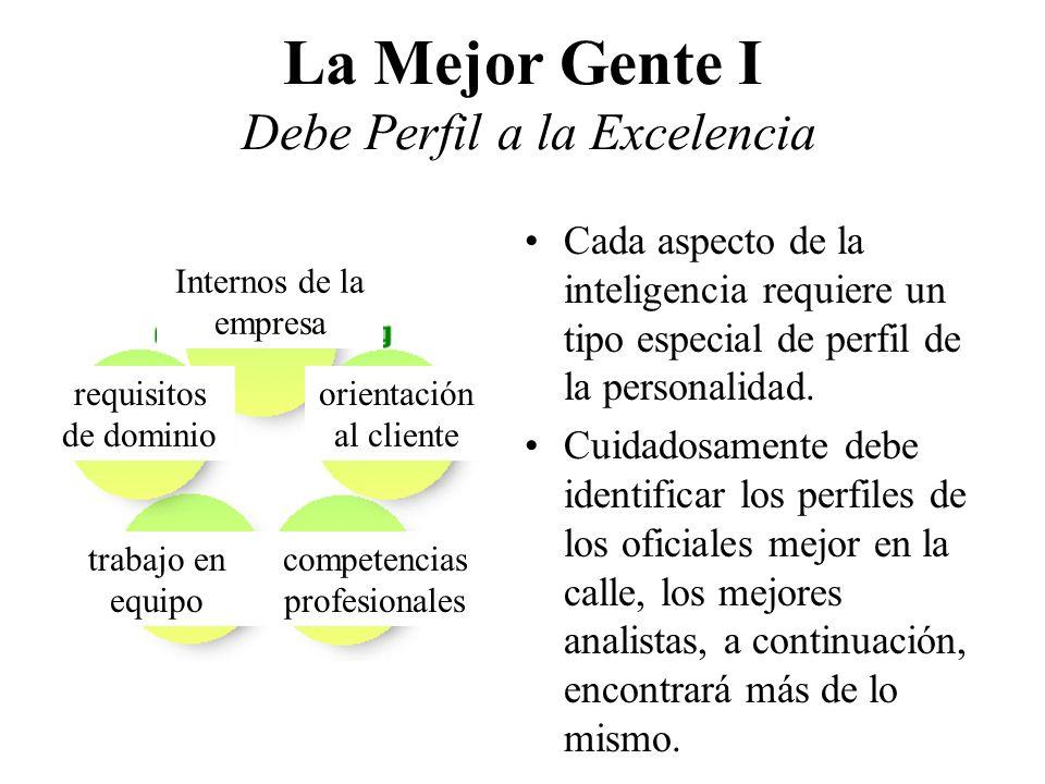 La Mejor Gente I Debe Perfil a la Excelencia Cada aspecto de la inteligencia requiere un tipo especial de perfil de la personalidad.