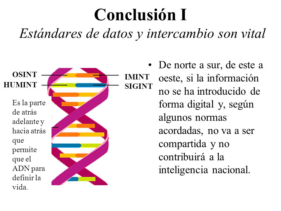 Conclusión I Estándares de datos y intercambio son vital Es la parte de atrás adelante y hacia atrás que permite que el ADN para definir la vida. OSIN