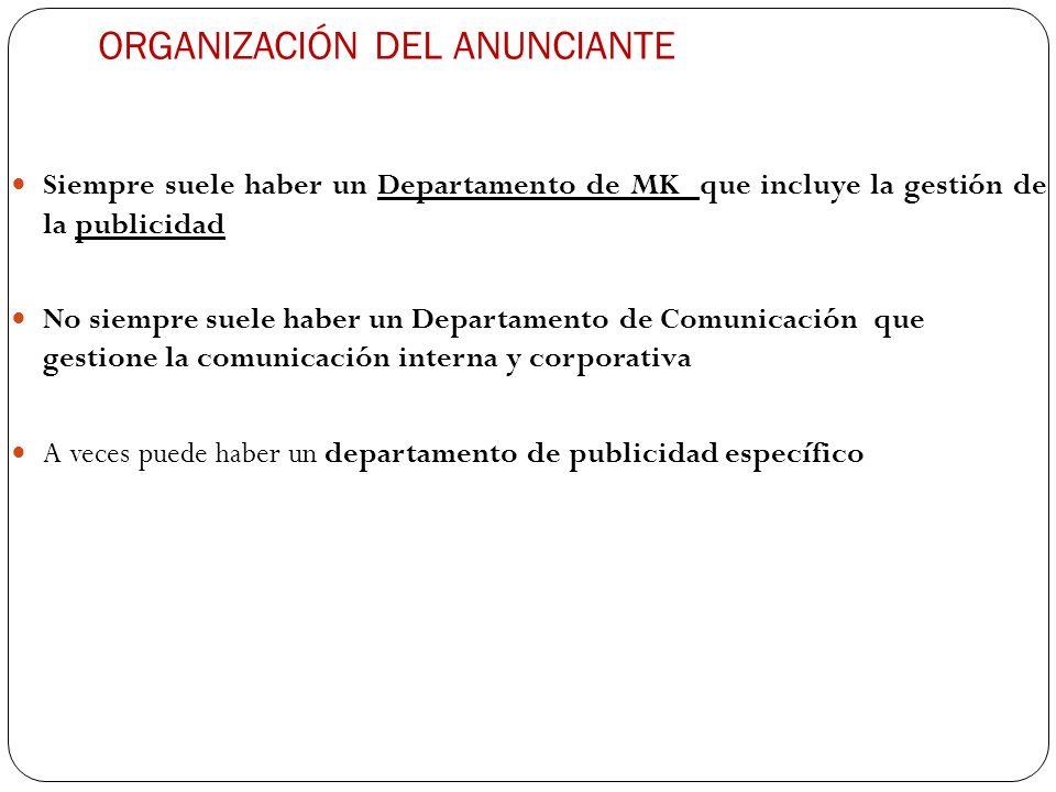 ORGANIZACIÓN DEL ANUNCIANTE Siempre suele haber un Departamento de MK que incluye la gestión de la publicidad No siempre suele haber un Departamento d